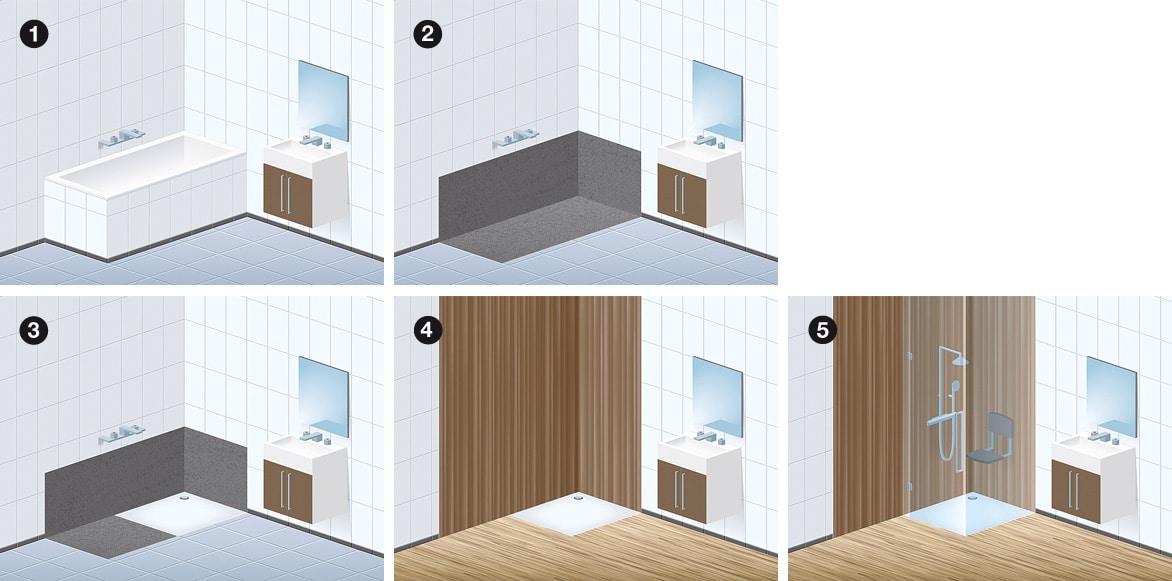 Montageschritte Badewanne ausbauen und Dusche montieren